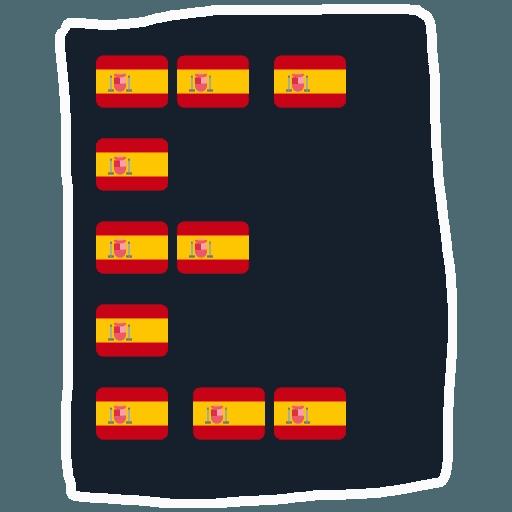 Memes en Español II - Sticker 6