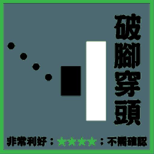 溫書陰陽燭 - Sticker 12