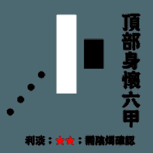 溫書陰陽燭 - Sticker 11