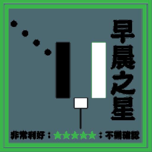 溫書陰陽燭 - Sticker 14