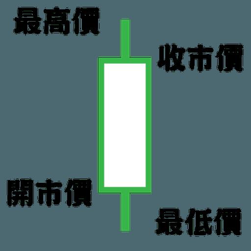溫書陰陽燭 - Sticker 2
