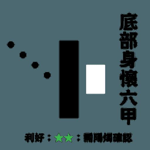 溫書陰陽燭 - Sticker 10