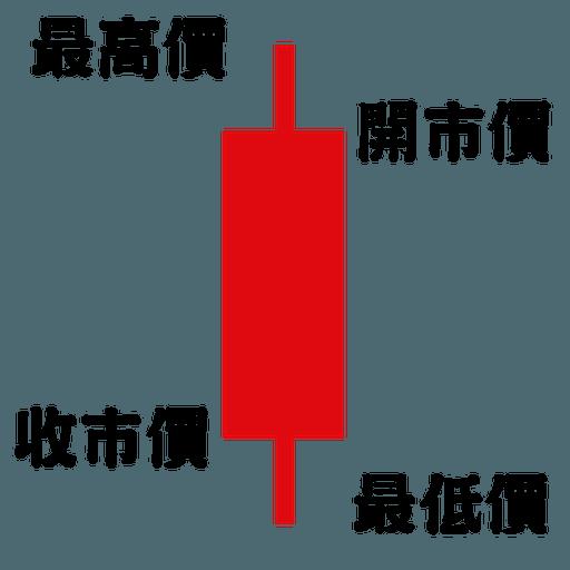 溫書陰陽燭 - Sticker 3