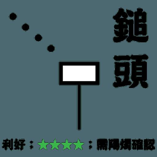 溫書陰陽燭 - Sticker 4